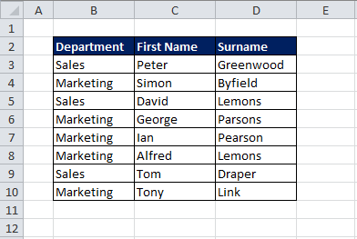 how to use rank formula in excel